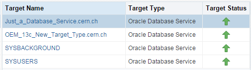 Database Service Targets in Oracle Enterprise Manager 13c